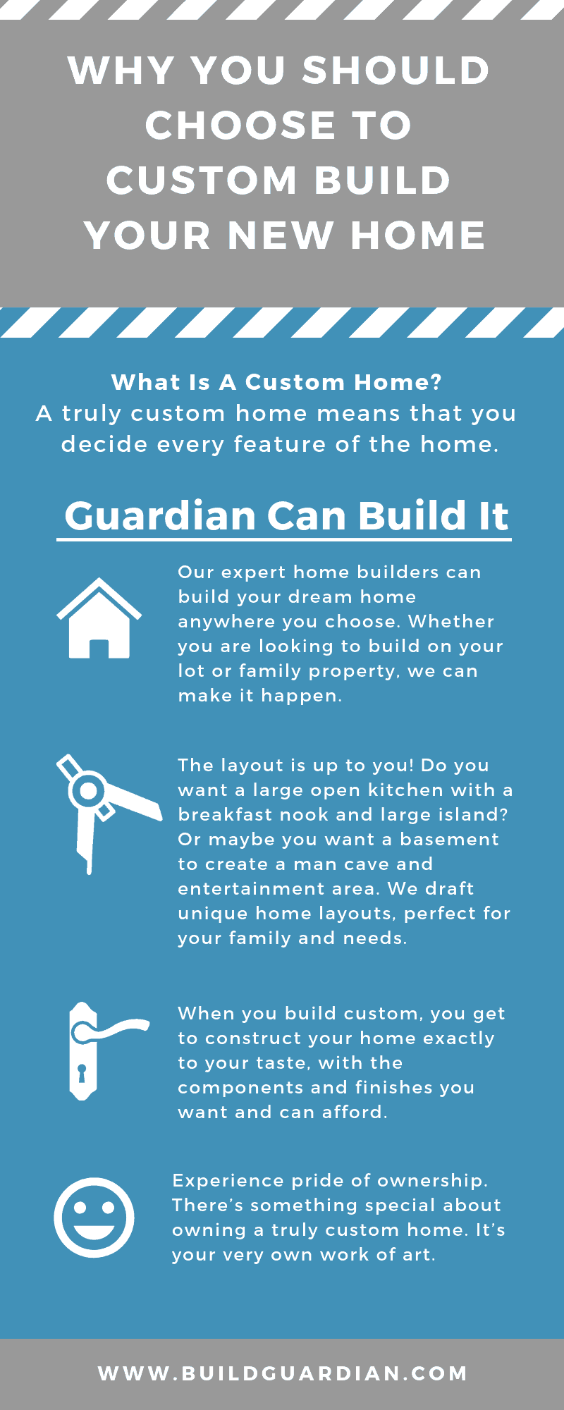 Custom Homes Infographic