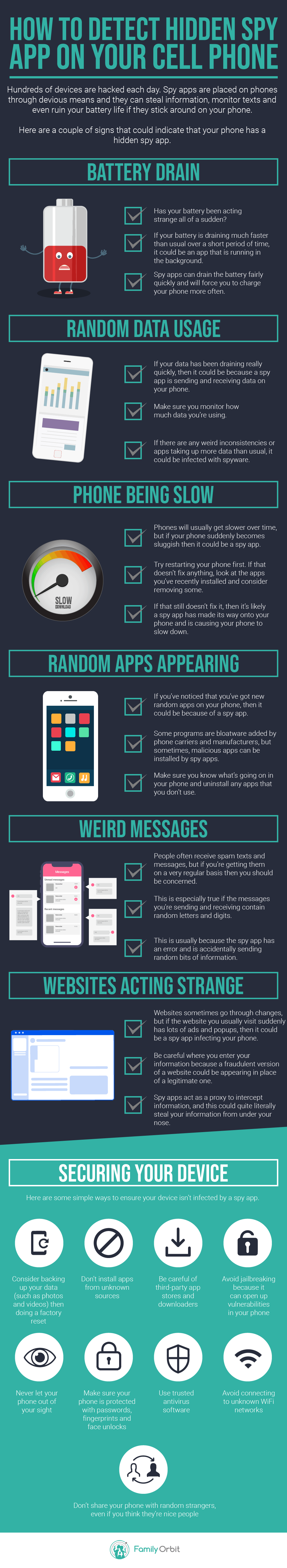 Hidden Spy App on Your Cell Phone Infographic
