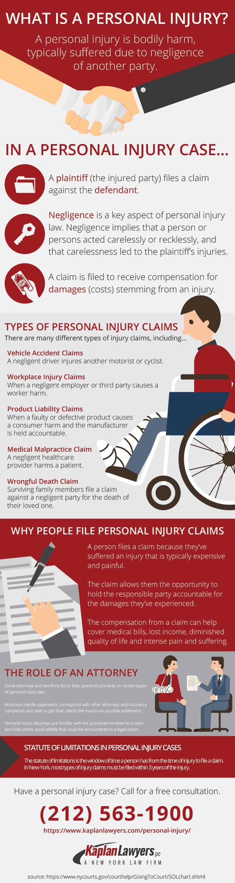 Kaplan Personal Injury Infographic