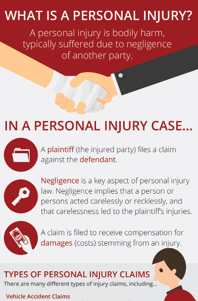Kaplan Personal Injury