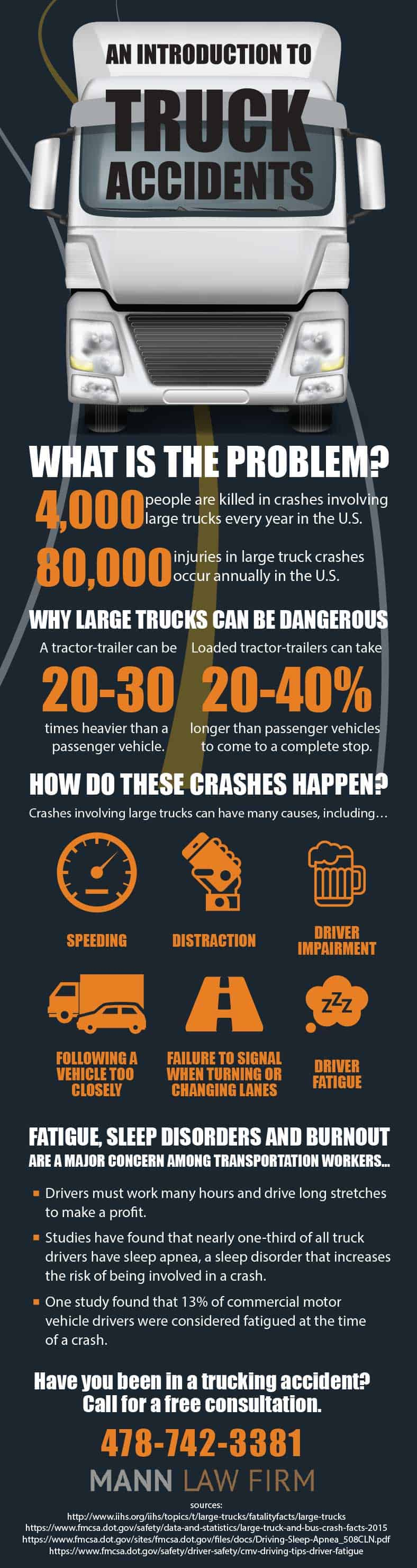 Mann Truck Accident Infographic