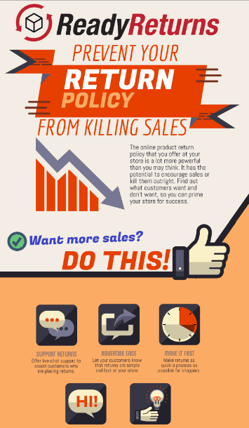 Prevent Your Returns Policy from Killing Sales