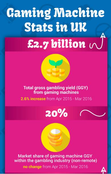 Slots Baby Infographics