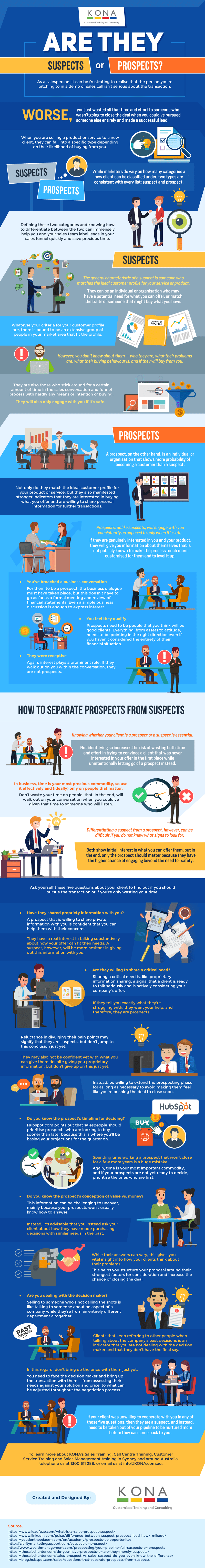 Are They Suspects or Prospects Infographic