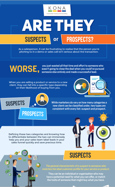 Are They Suspects or Prospects