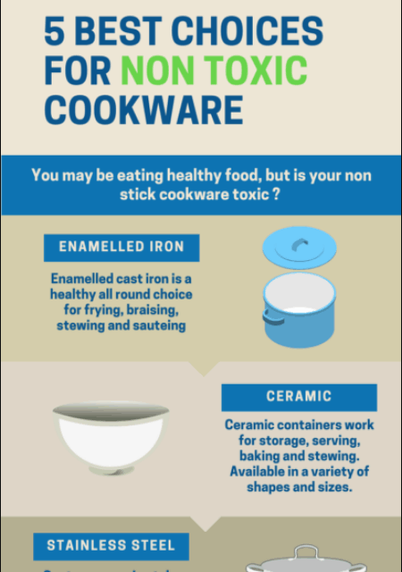 5 Best Choices For Non Toxic Cookware - Infographics