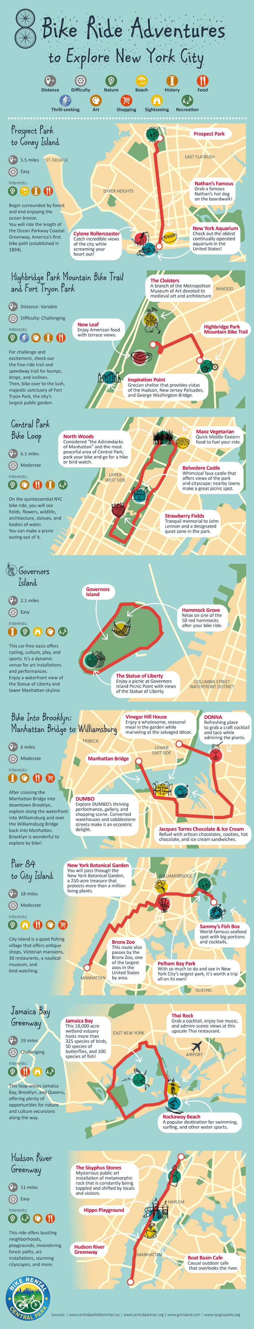 8 bike ride adventures explore nyc