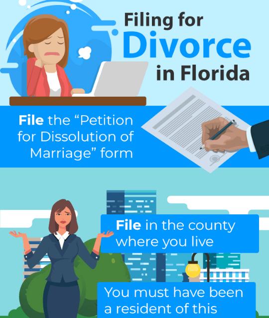 Filing For Divorce: Filing For Divorce In Florida - Infographics