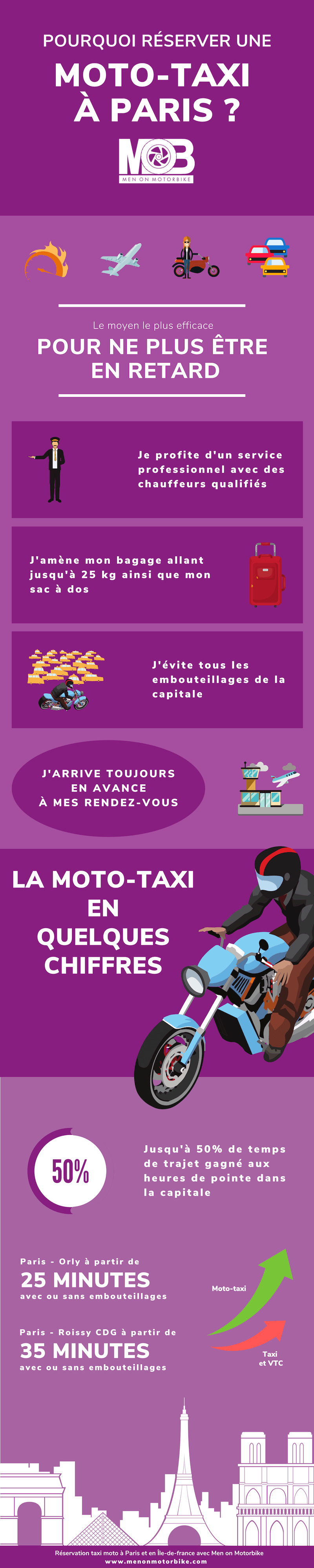 Why book a motorcycle taxi in Paris