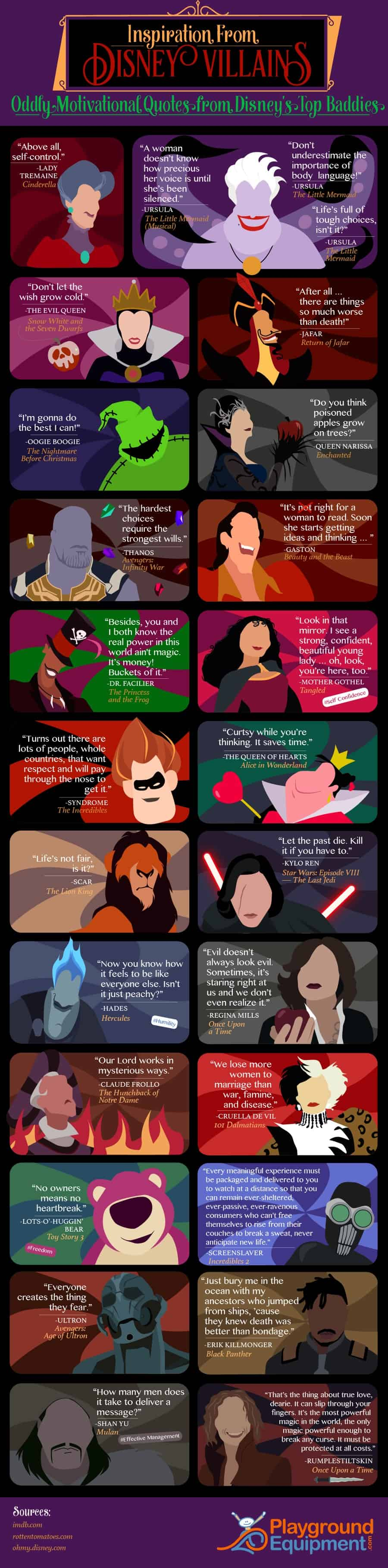 Oddly Motivational and Inspirational Quotes from Disney ...