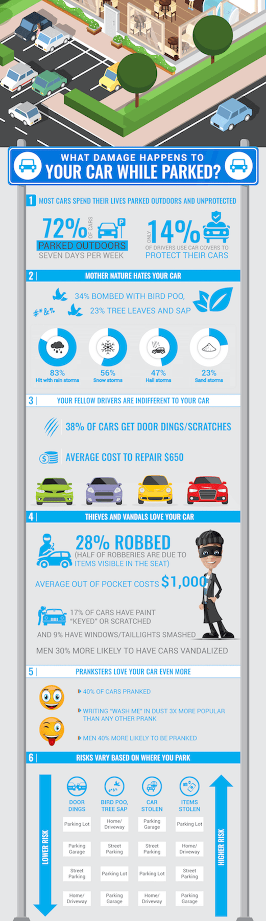 Parked Car Damage