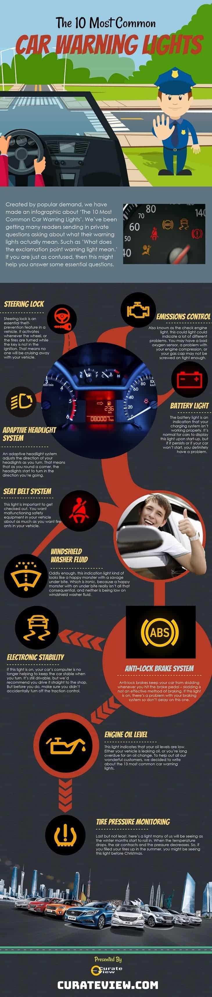 10 Most Common Car Warning Lights