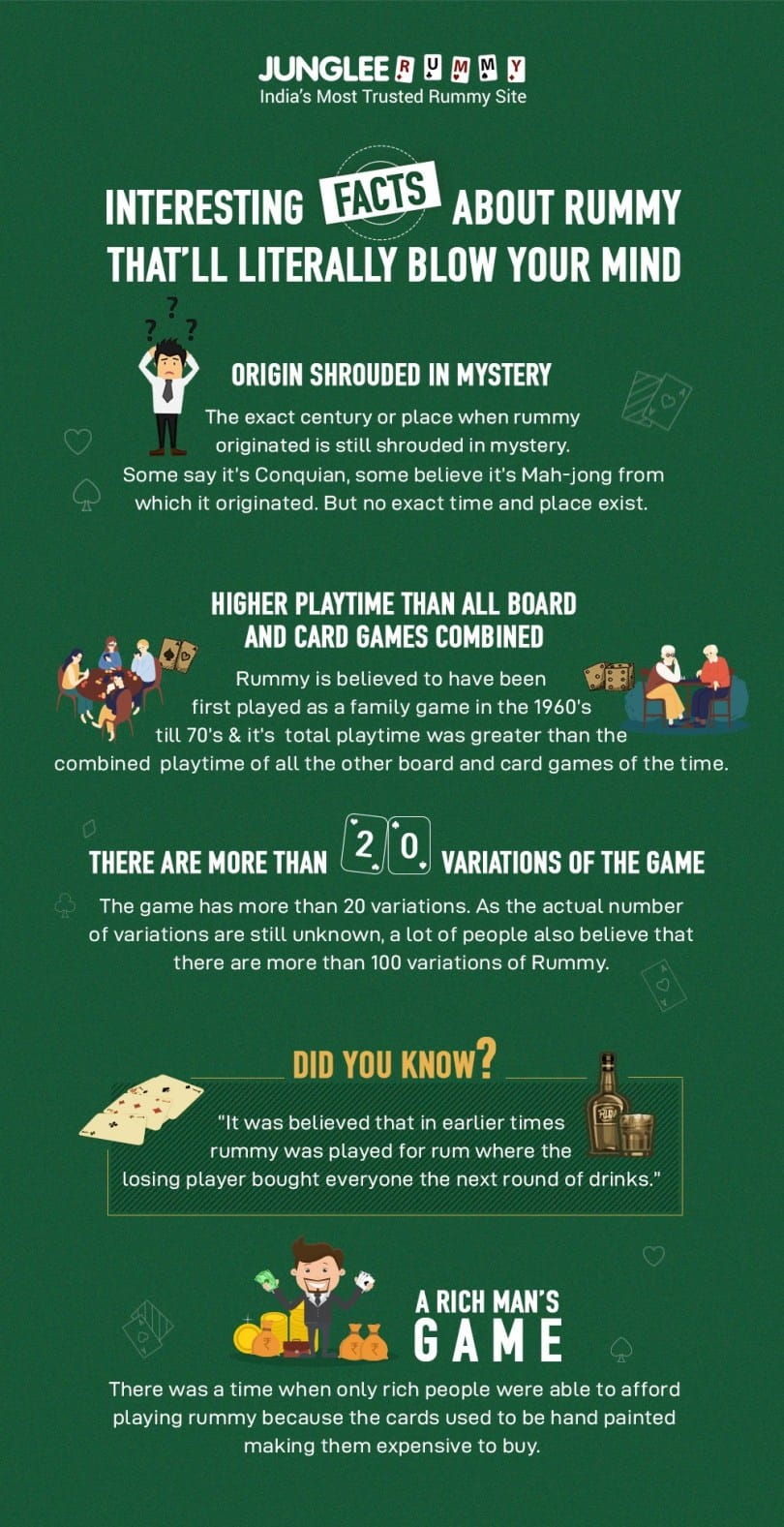 Interesting Facts About Rummy