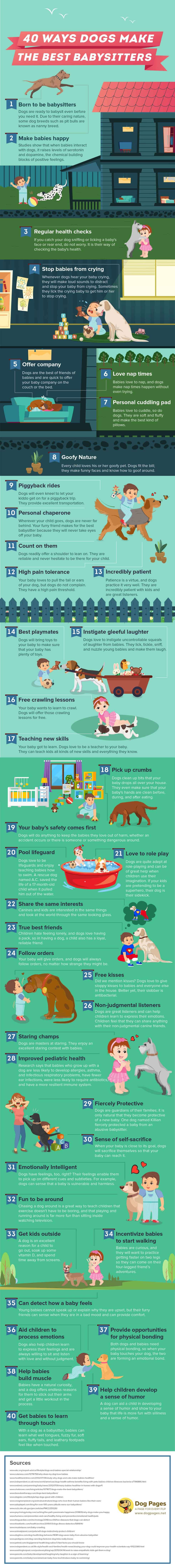 40 Makes Dogs Make The Best Babysitters