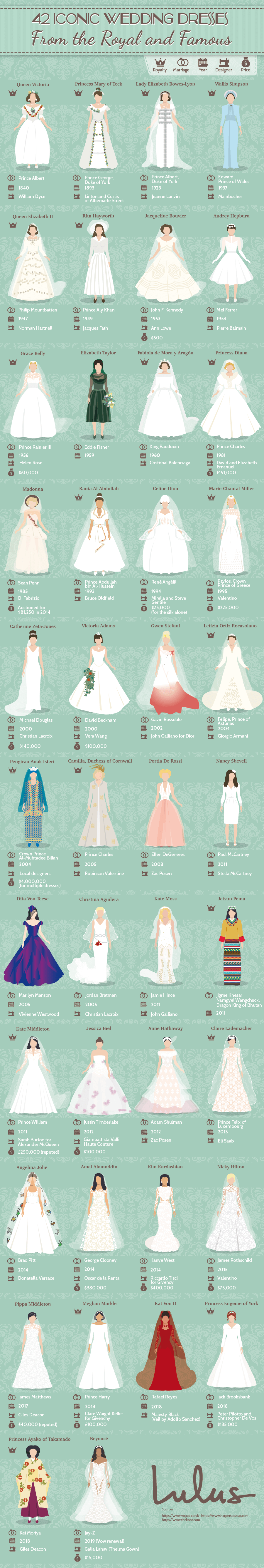 42 Iconic Wedding Dresses Royal Famous