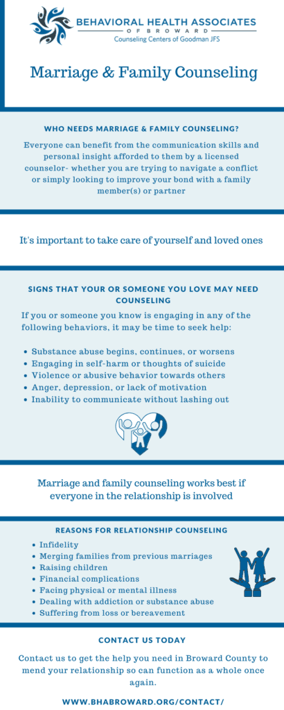 Marriage Family Counseling