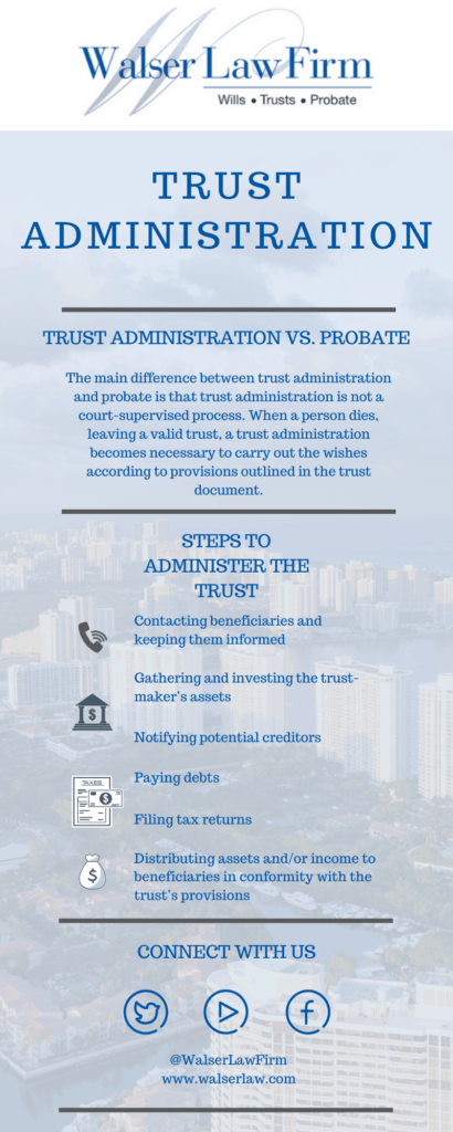 Trust Administration vs. Probate What's the Difference infographic