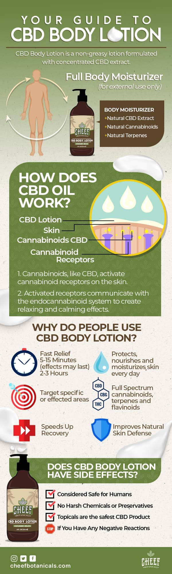 Your guide to CBD body lotion
