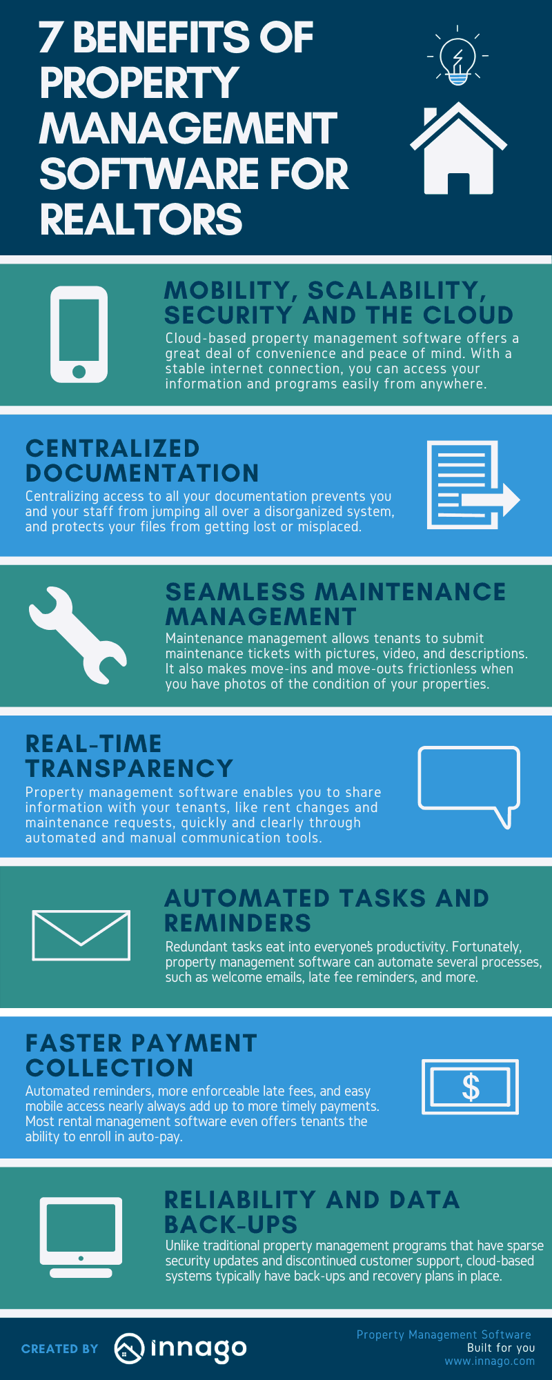 7 Benefits of Property Management Software for Realtors