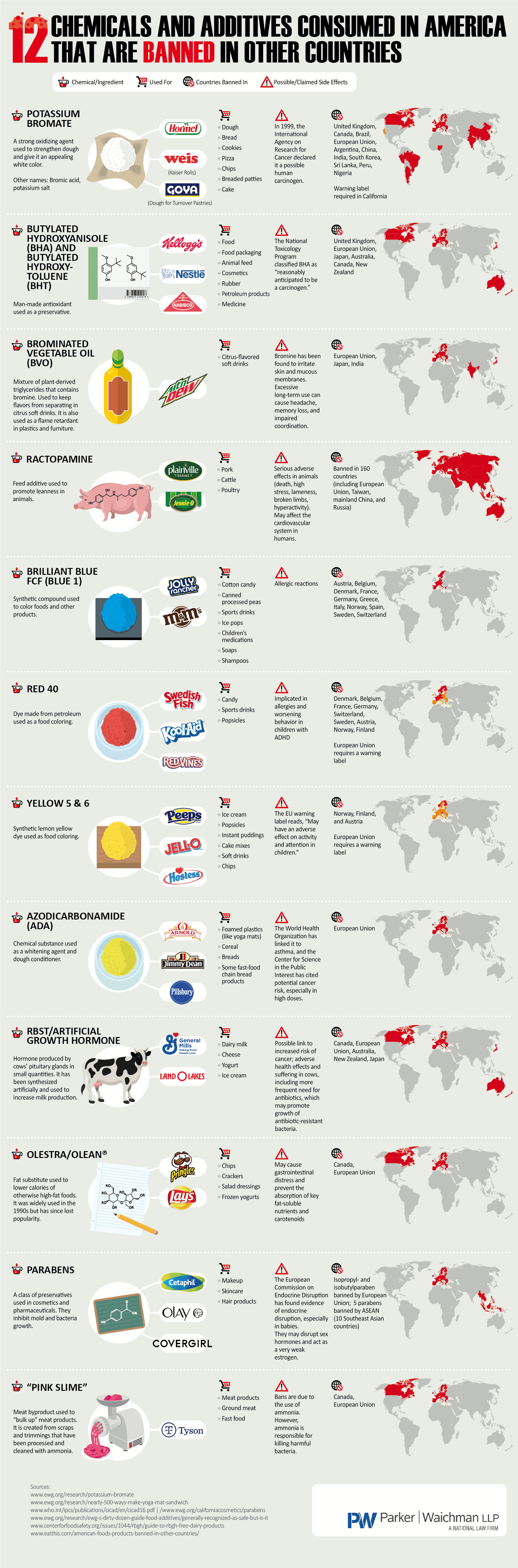 12 Chemicals in the Food Americans Eat That Are Banned in Other Countries