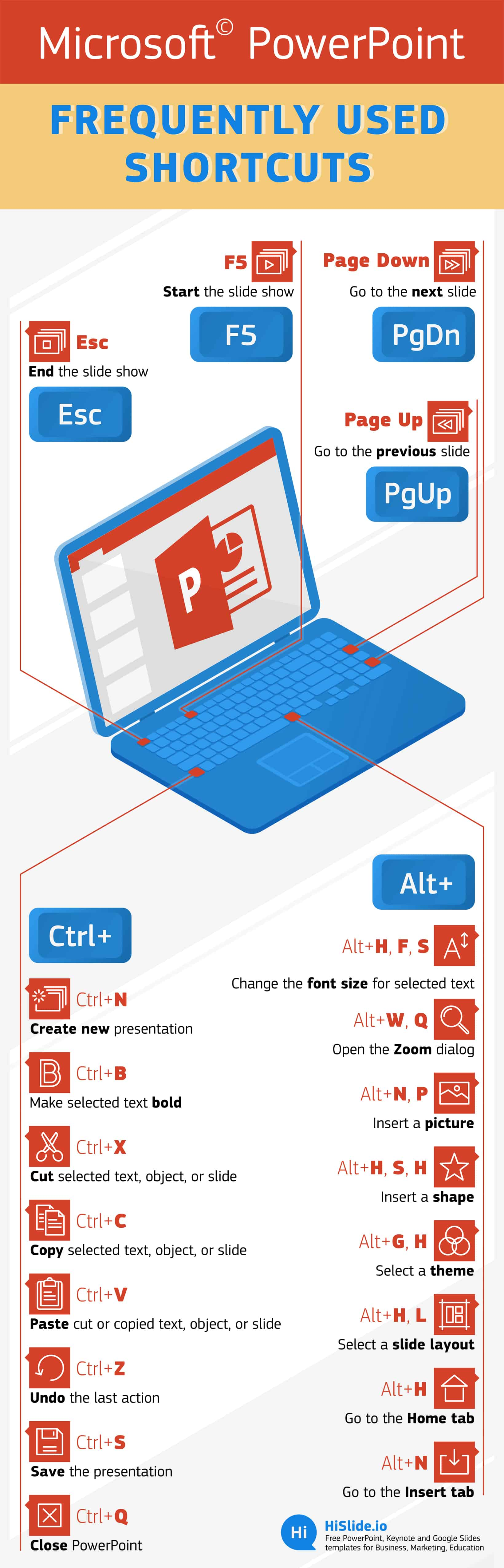 Microsoft PowerPoint Frequently Used Shortcuts