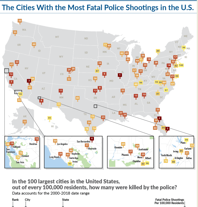 The Cities With the Most Fatal Police Shootings in the U.S infographic