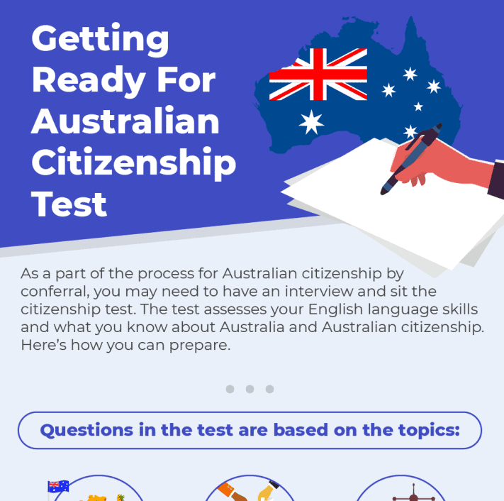 Getting Ready For Australian Citizenship Test infographic