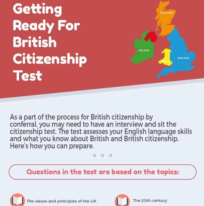 Getting Ready For British Citizenship Test infographic