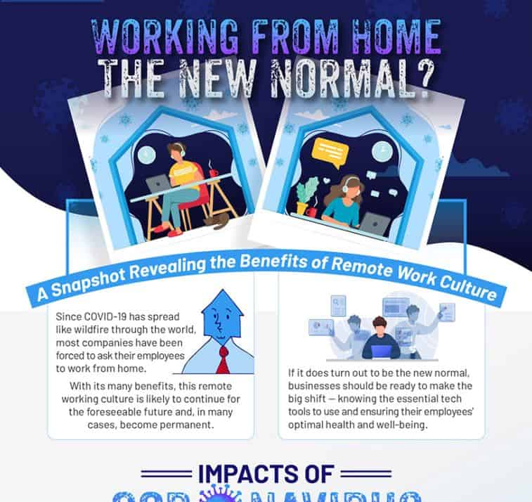 Working From Home The New Normal infographic