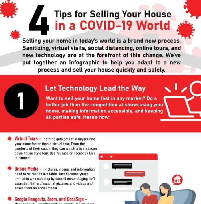 4 Tips For Selling Your House in a Covid-19 World infographic