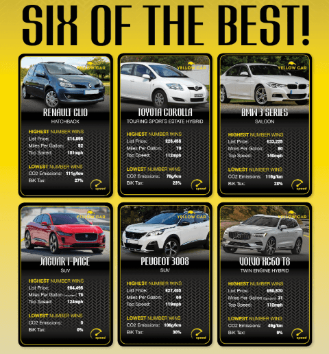 6 Top Company Cars For 2020 infographic