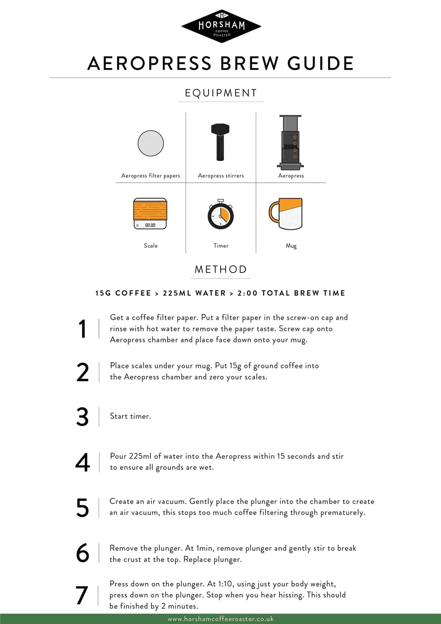 Aeropress Coffee Brew Guide