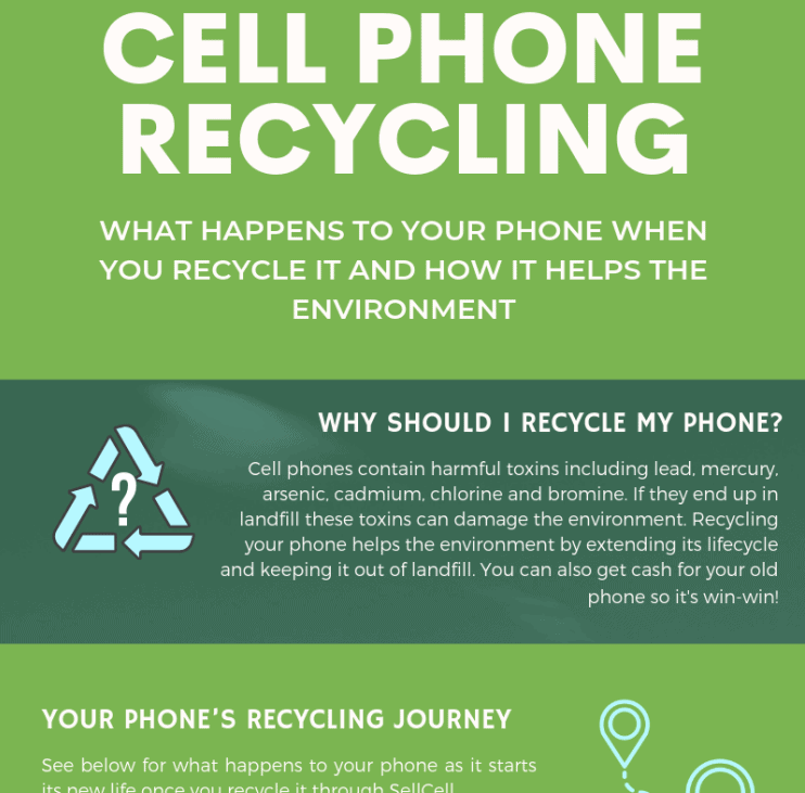 Cell Phone Recycling infographic