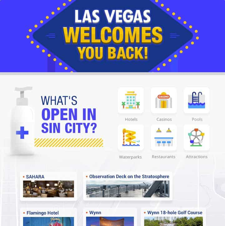 Las Vegas Reopening Phases infographic