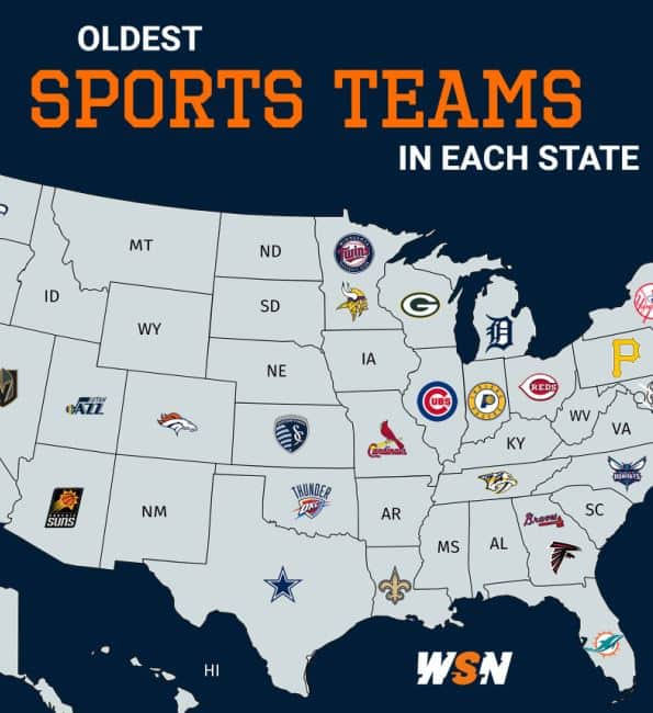 Oldest Sports Teams in the US - State by State infographic