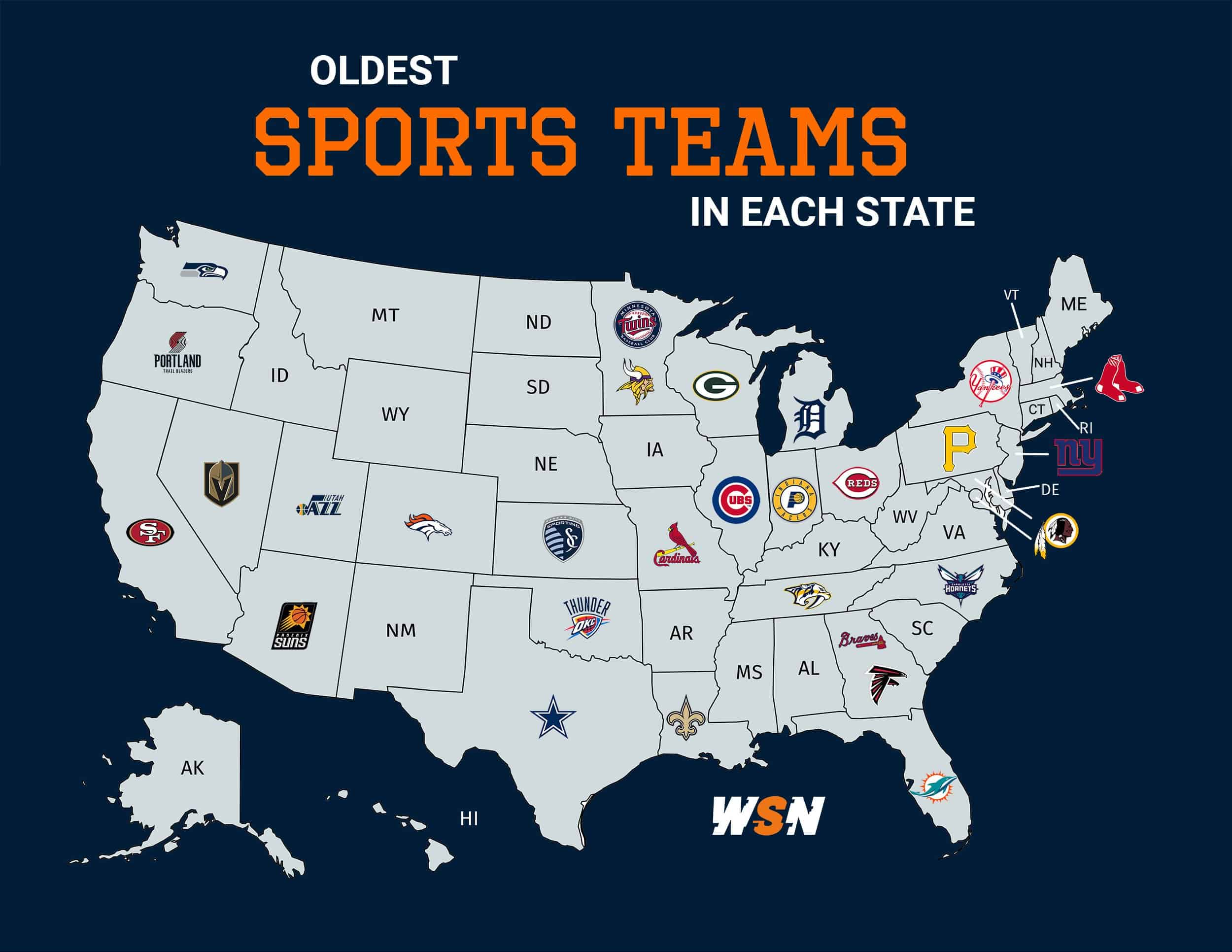 Oldest Sports Teams in the US - State by State