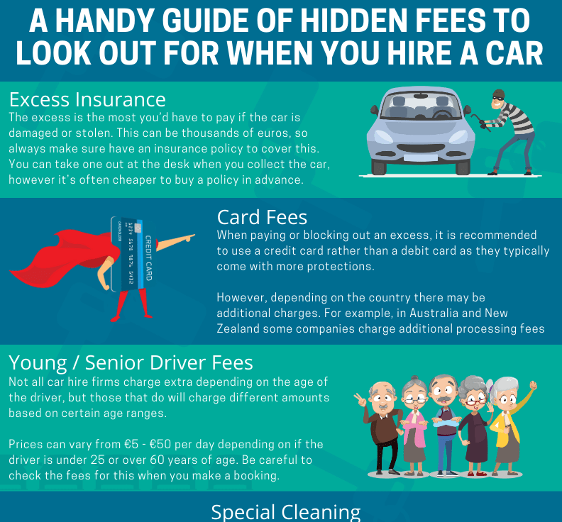 A handy guide to avoiding hidden fees when you hire a car infographic