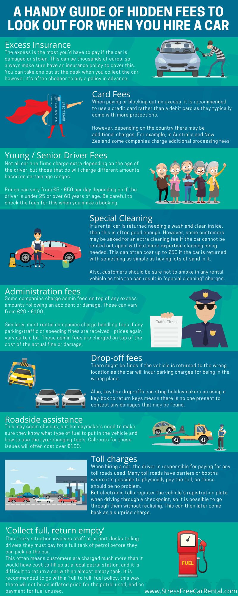 A handy guide to avoiding hidden fees when you hire a car