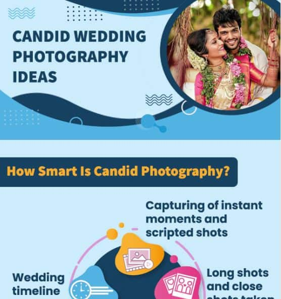 Candid Wedding Photography Ideas infographic
