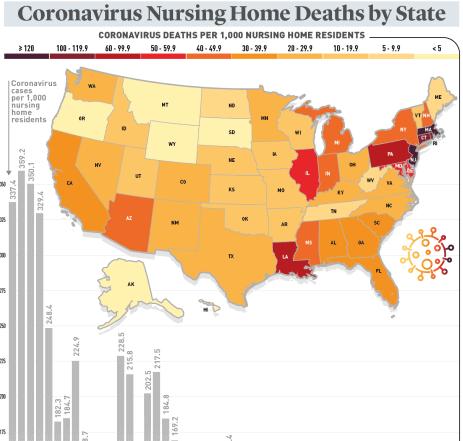 Coronavirus Nursing Home Deaths by State infographic