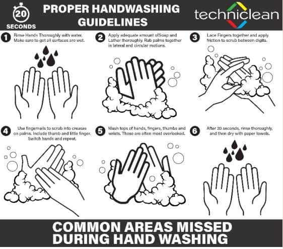 How To Handwashing 101 infographic
