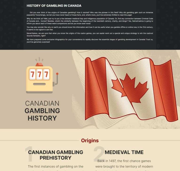 History of Canadian gambling infographic