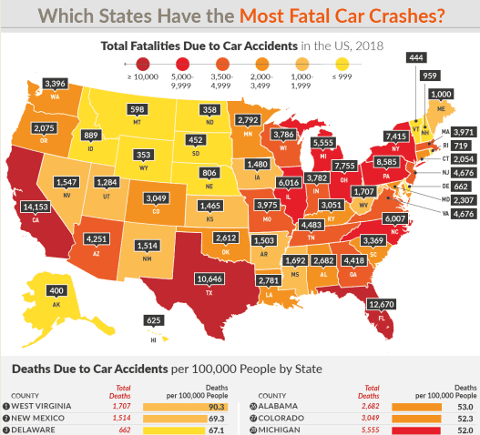 The States With the Most Fatal Car Crashes per 100000 People infographic