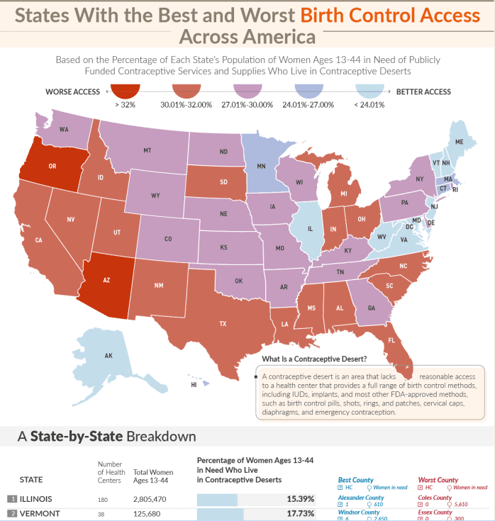 Which States Have the Best and Worst Birth Control Access in America infographic