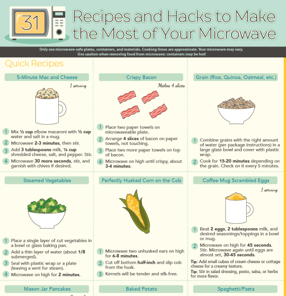 31 Recipes and Hacks to Make the Most of Your Microwave infographic