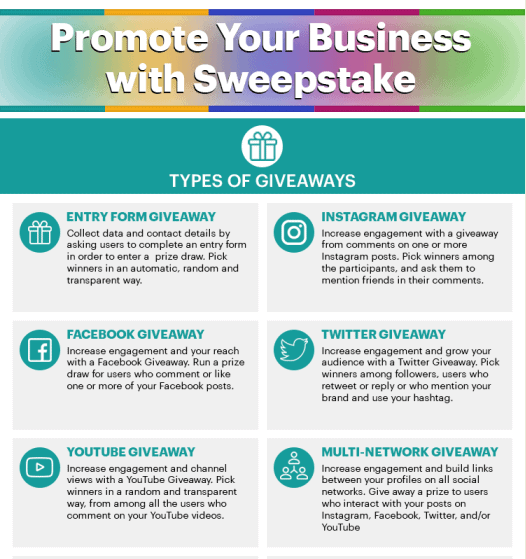 Types of Giveaways Every Sponsor Should Know infographic