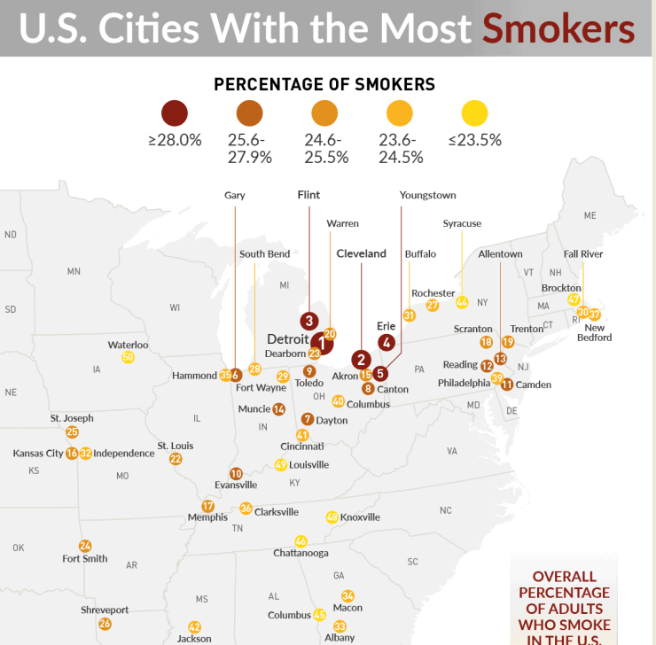 The Cities With the Highest Frequency of Smokers in the United States infographic