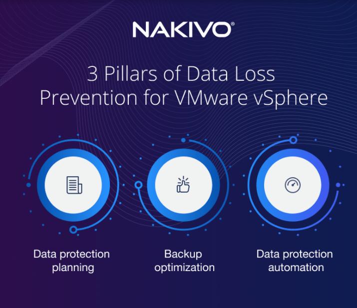 3 Pillars of Data loss prevention for Vmware Vsphere infographic