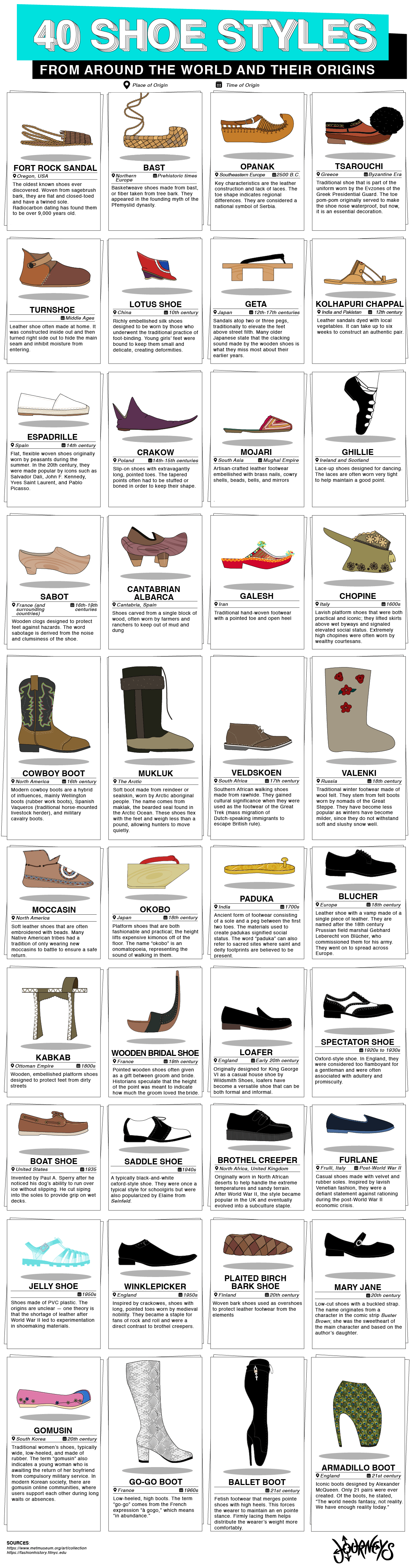 40 Shoes Styles from Around the World and Their Origins