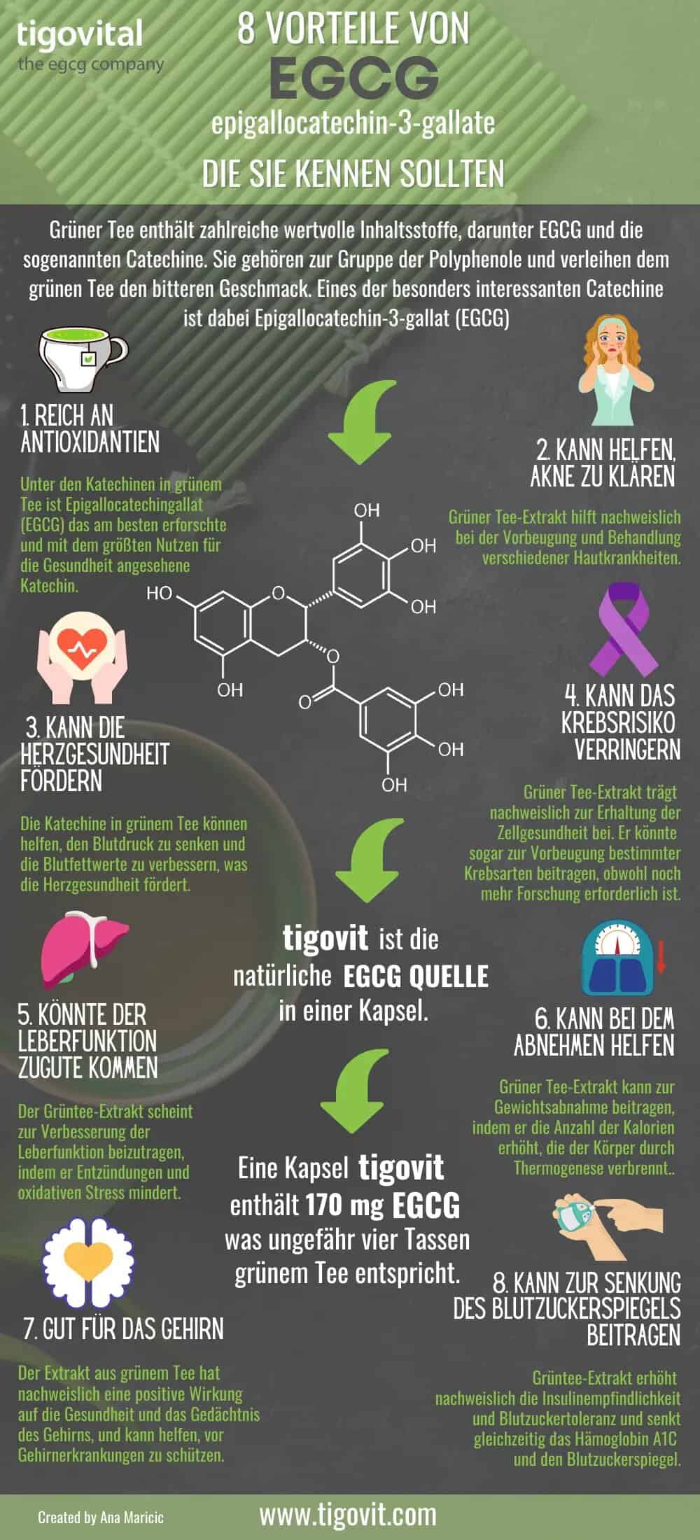 8 benefits of EGCG you should know about